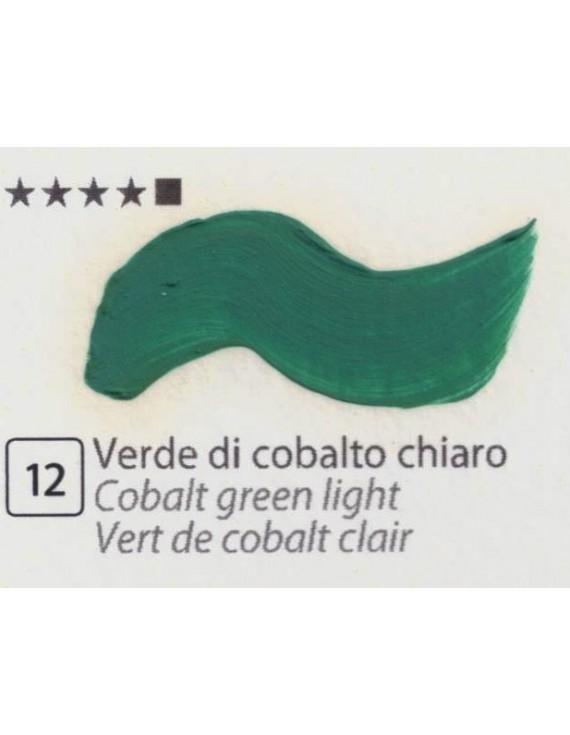 COLORI AD OLIO GOYA 35 ml. VERDE DI COBALTO CHIARO