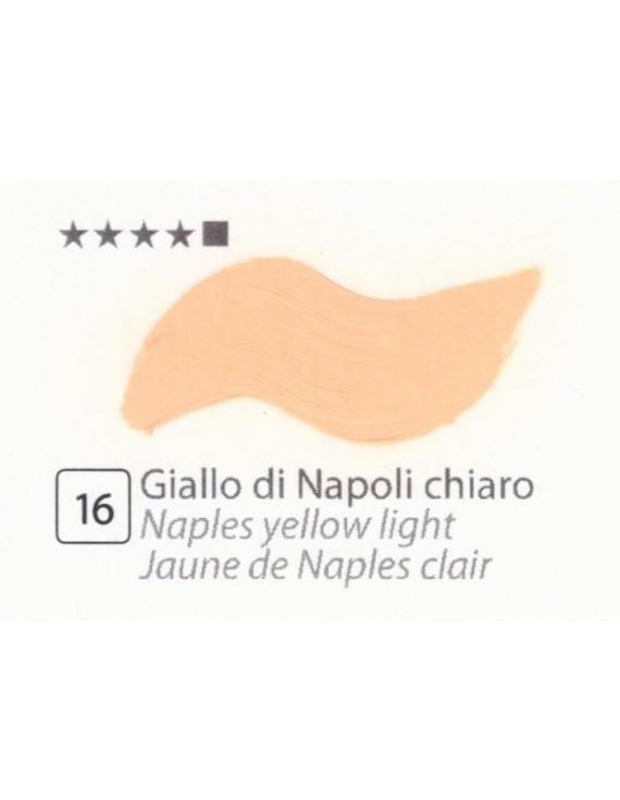 COLORI AD OLIO GOYA 35 ml. GIALLO NAPOLI CHIARO