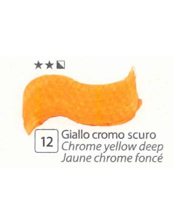 COLORE A OLIO SERIE ACCADEMIA, N12 GIALLO CROMO SCURO
