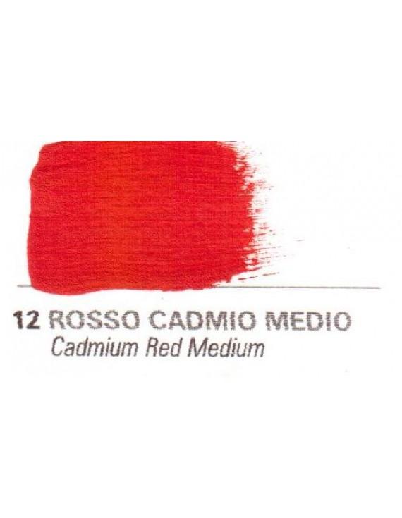 Colori a vernice 35 ml. Rosso cadmio medio