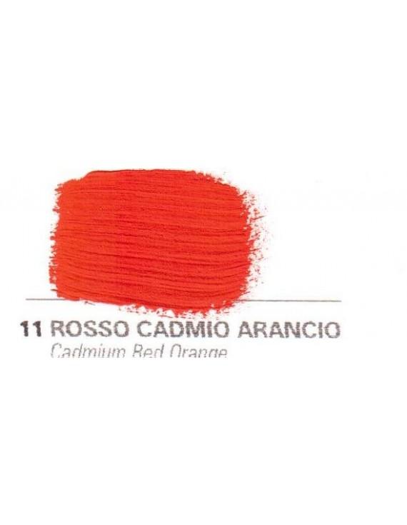 Colori a vernice 35 ml. Rosso cadmio arancio
